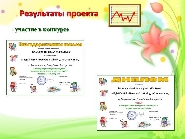 Результаты проекта - участие в конкурсе