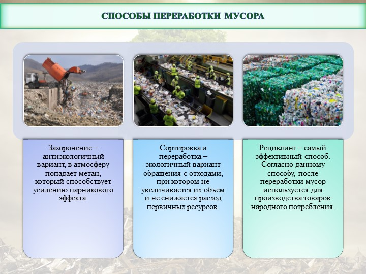 Способы переработки мусораЗахоронение – антиэкологичный вариант, в атмосферу...