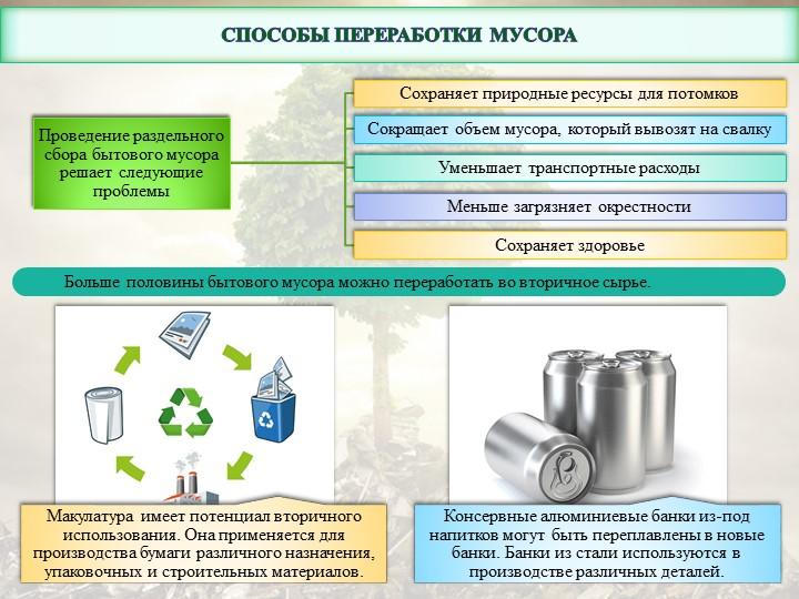 Способы переработки мусораПроведение раздельного сбора бытового мусора решае...