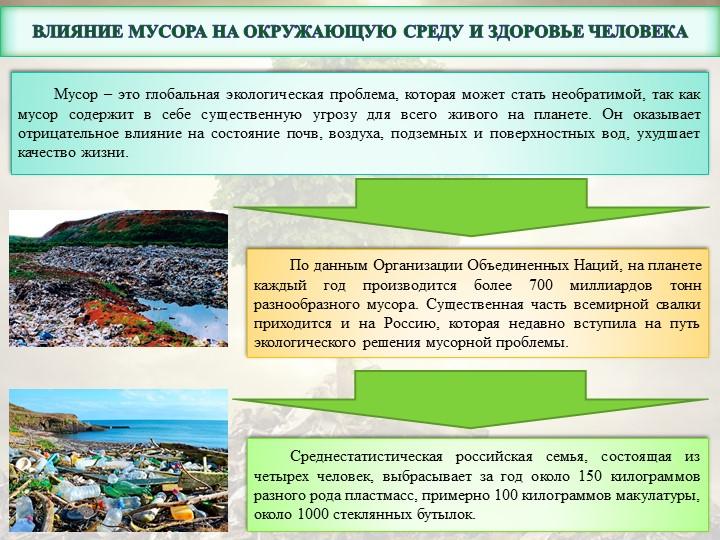 Влияние мусора на окружающую среду и здоровье человекаМусор – это глобальная...