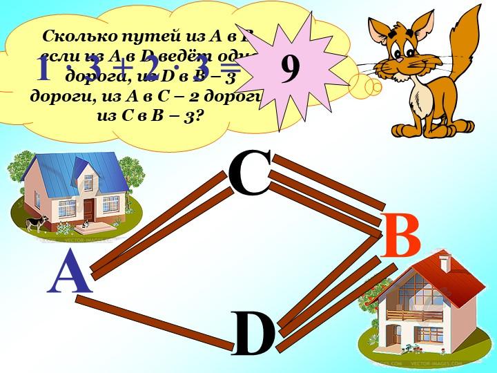 Сколько путей из А в В, если из А в D ведёт одна дорога, из D в В – 3 дороги,...