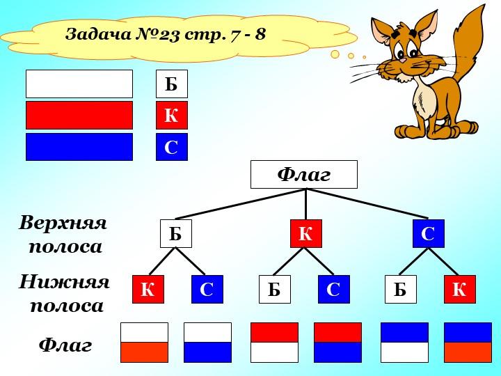 Задача №23 стр. 7 - 8БКСВерхняя полосаНижняя полосаФлагБКСБКСБКСФлаг