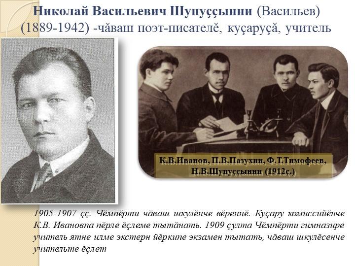 1905-1907 çç. Чĕмпĕрти чăваш шкулĕнче вĕреннĕ. Куçару комиссийĕнче К.В. Ивано...