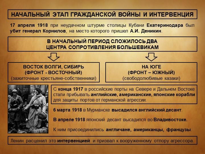 17 апреля 1918 при неудачном штурме столицы Кубани Екатеринодара был убит ген...