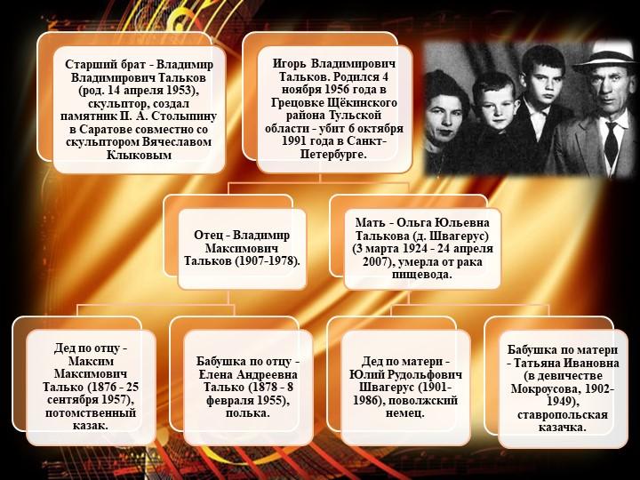 Игорь Владимирович Тальков. Родился 4 ноября 1956 года в Грецовке Щёкинского...