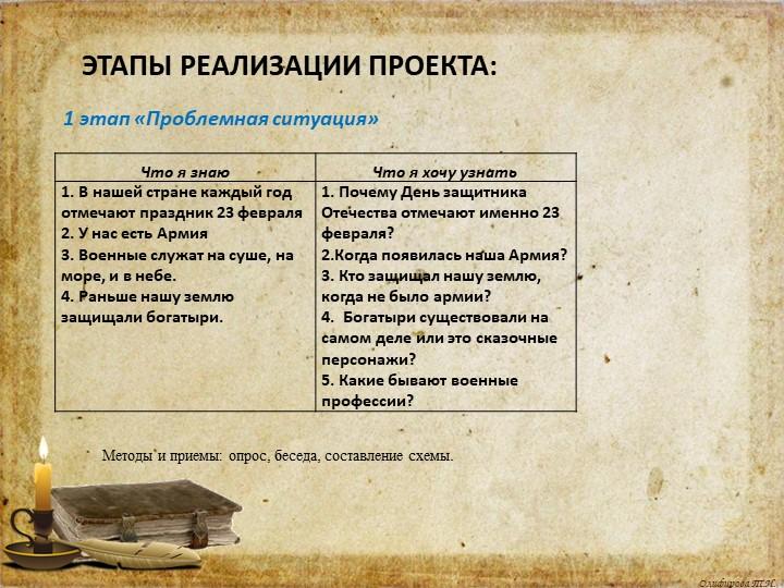Этапы реализации проекта:1 этап «Проблемная ситуация»Методы и приемы: опрос,...