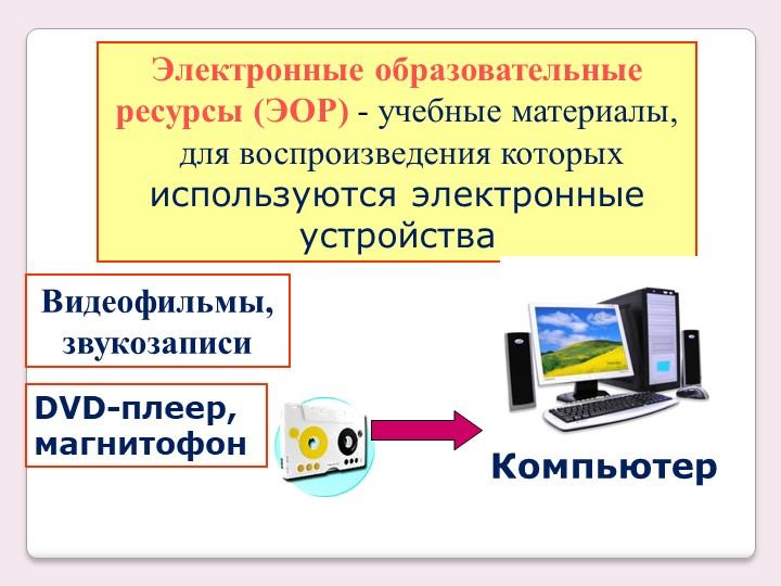 Электронные образовательные ресурсы (ЭОР) - учебные материалы, для воспроизв...