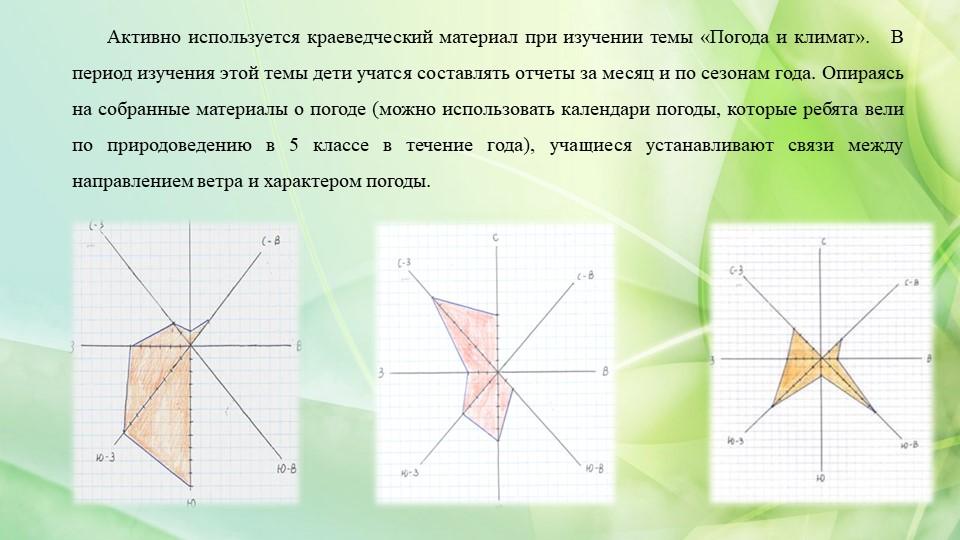 Активно используется краеведческий материал при изучении темы «Погода и клим...