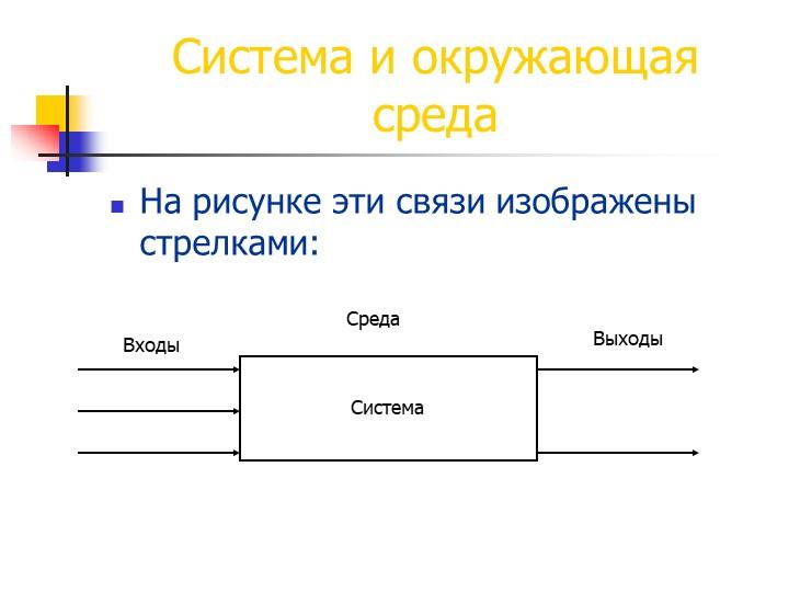 Система и окружающая средаНа рисунке эти связи изображены стрелками:СредаСи...