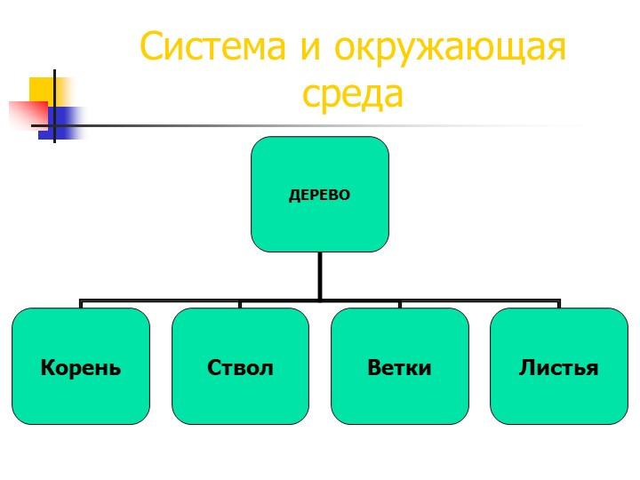 Система и окружающая среда