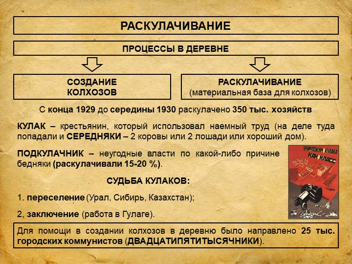 РАСКУЛАЧИВАНИЕПРОЦЕССЫ В ДЕРЕВНЕСОЗДАНИЕ КОЛХОЗОВРАСКУЛАЧИВАНИЕ (материальн...