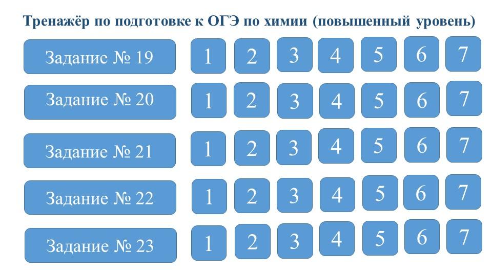 Задание № 19Задание № 20Задание № 21Задание № 22Задание № 23123456712345671...