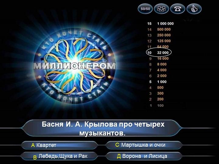 Басня И. А. Крылова про четырех музыкантов.А КвартетВ С Мартышка и очкиД Вор...