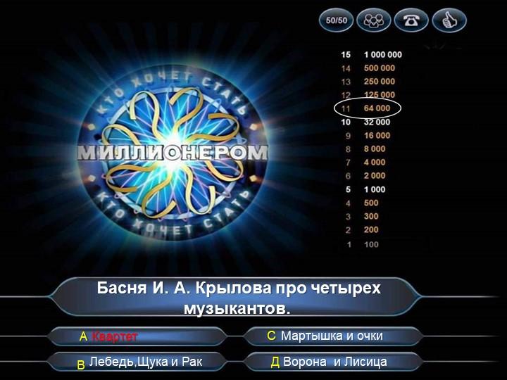 Басня И. А. Крылова про четырех музыкантов.  А КвартетВ С Мартышка и очкиД В...