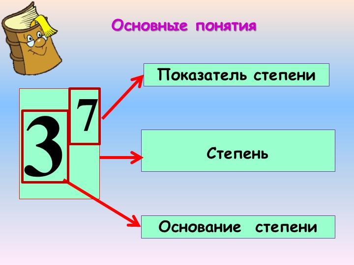 Показатель степениОснование  степени37СтепеньОсновные понятия