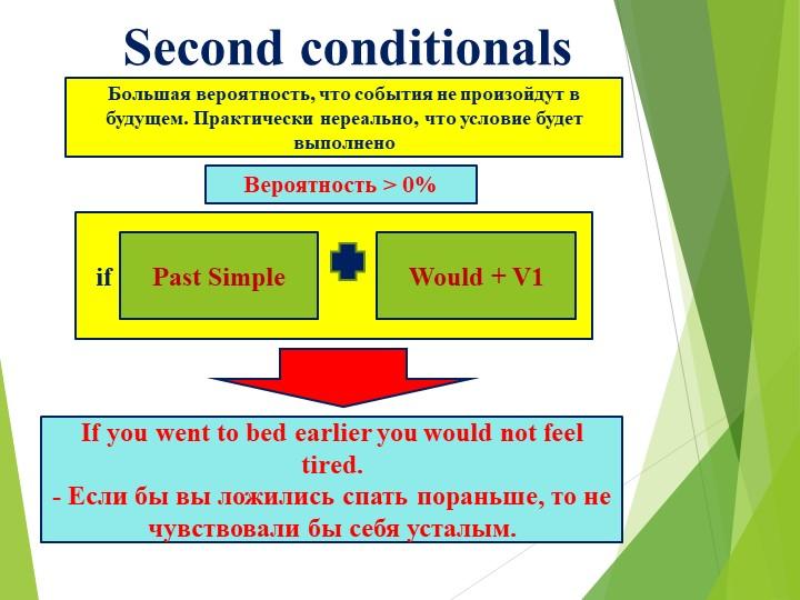 Second conditionals   Вероятность > 0%Большая вероятность, что события...