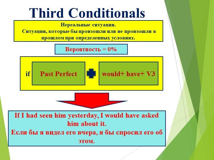 Third ConditionalsНереальные ситуации. Ситуации, которыебы произошли или не...