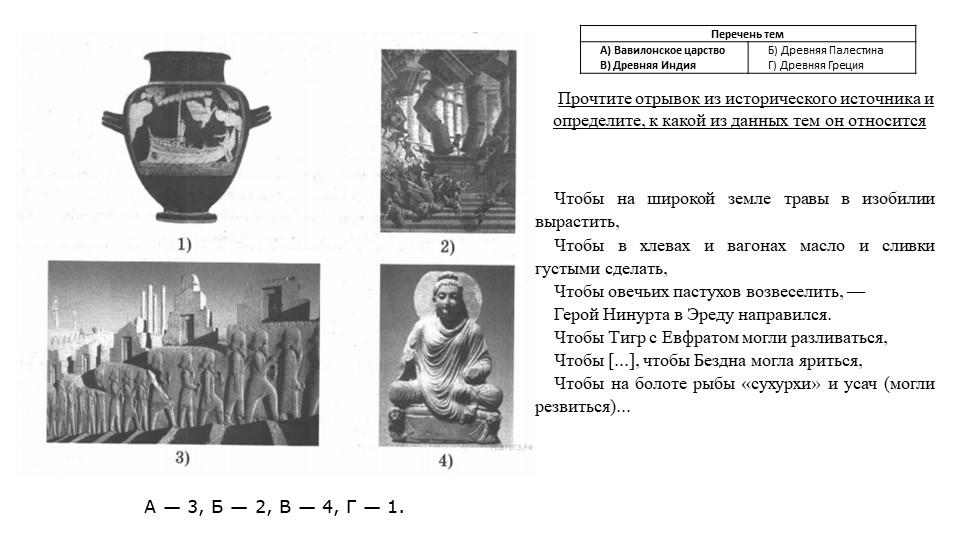 А— 3, Б— 2, В— 4, Г— 1.Прочтите отрывок из исторического источника и опр...