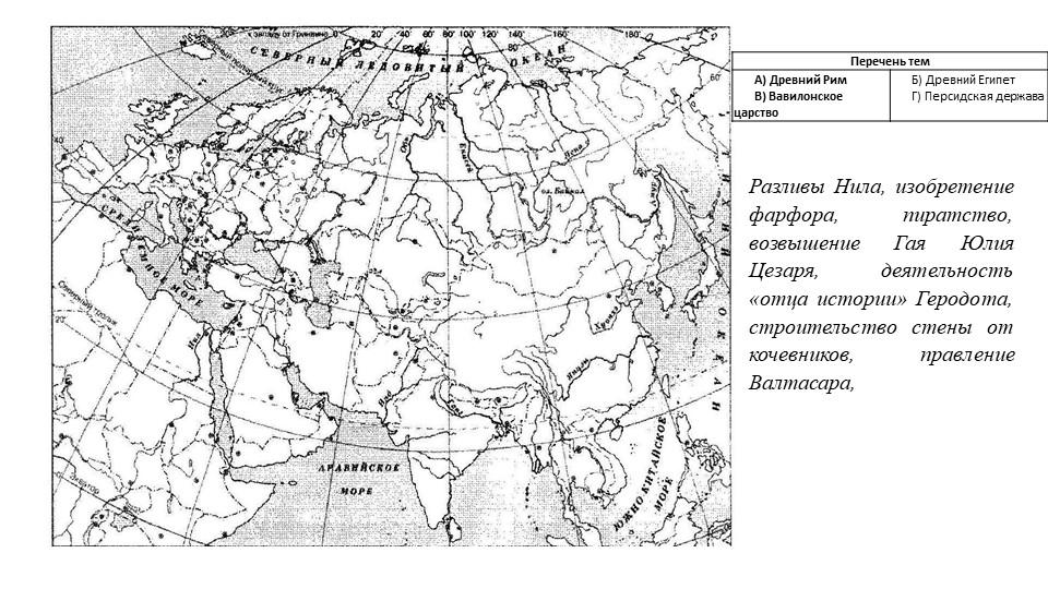Разливы Нила, изобретение фарфора, пиратство, возвышение Гая Юлия Цезаря, дея...