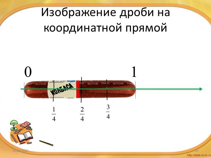 Изображение дроби на координатной прямой10.06.202124