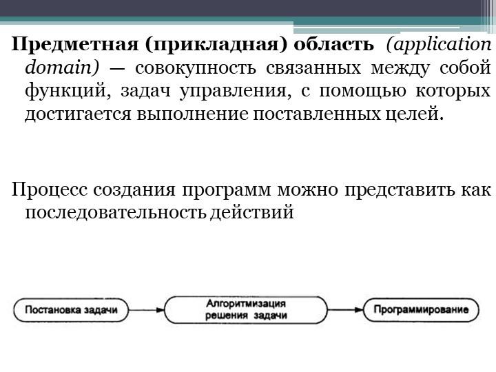 Предметная (прикладная) область (application domain) —совокупность связанны...