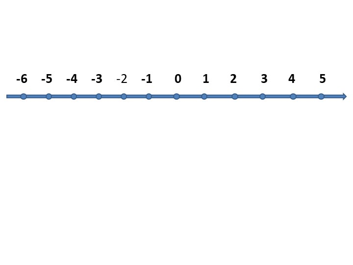 01-12-234-3-4-55-6