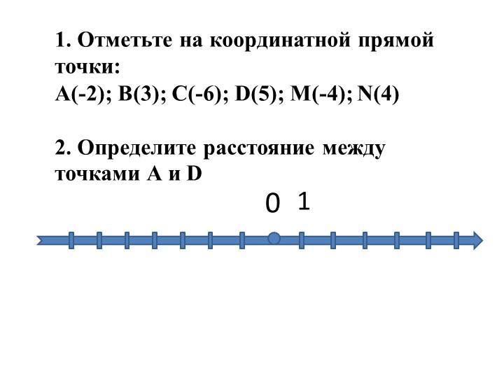 1. Отметьте на координатной прямой точки:А(-2); В(3); С(-6); D(5); М(-4); N(...