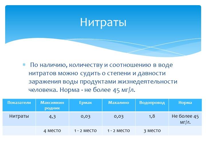 По наличию, количеству и соотношению в воде нитратов можно судить о степени...