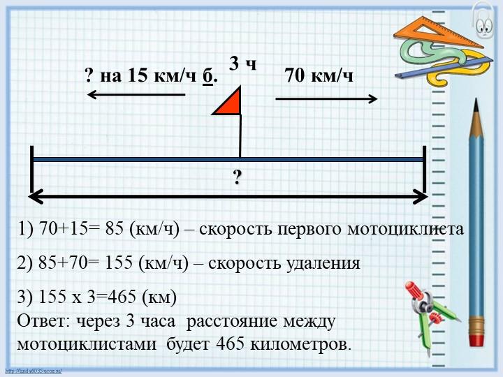 ? 3 ч70 км/ч? на 15 км/ч б.1) 70+15= 85 (км/ч) – скорость первого мотоци...