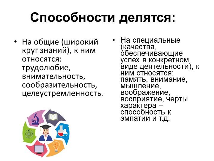 Способности делятся:На общие (широкий круг знаний), к ним относятся: трудолюб...
