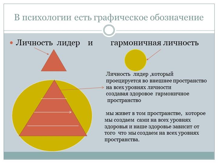В психологии есть графическое обозначение Личность  лидер    и         гармон...