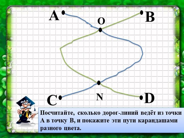 ABCDONПосчитайте, сколько дорог-линий ведёт из точки А в точку В, и покажите...