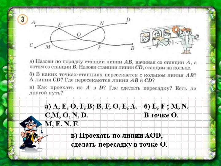 а) А, Е, О, F, B; B, F, O, E, A.C,M, O, N, D.M, E, N, F.б) E, F ; M, N.В т...