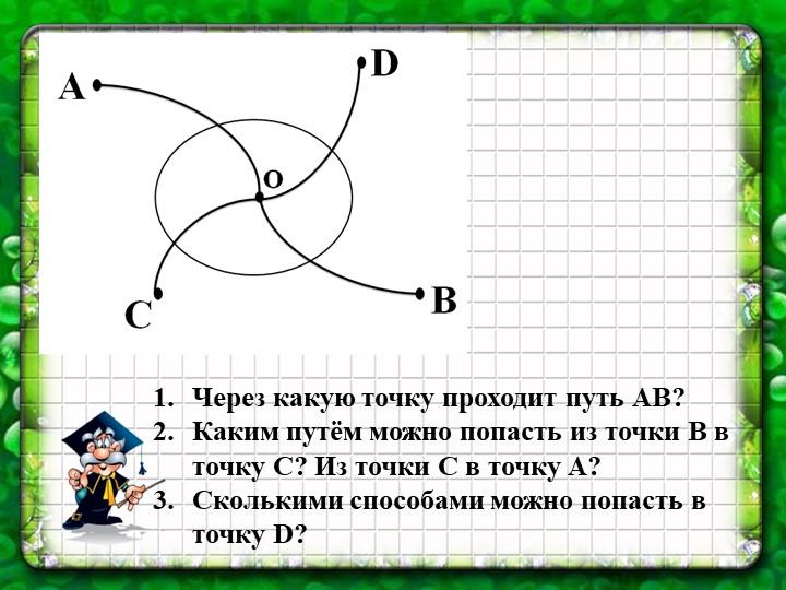 Через какую точку проходит путь АВ?Каким путём можно попасть из точки В в то...