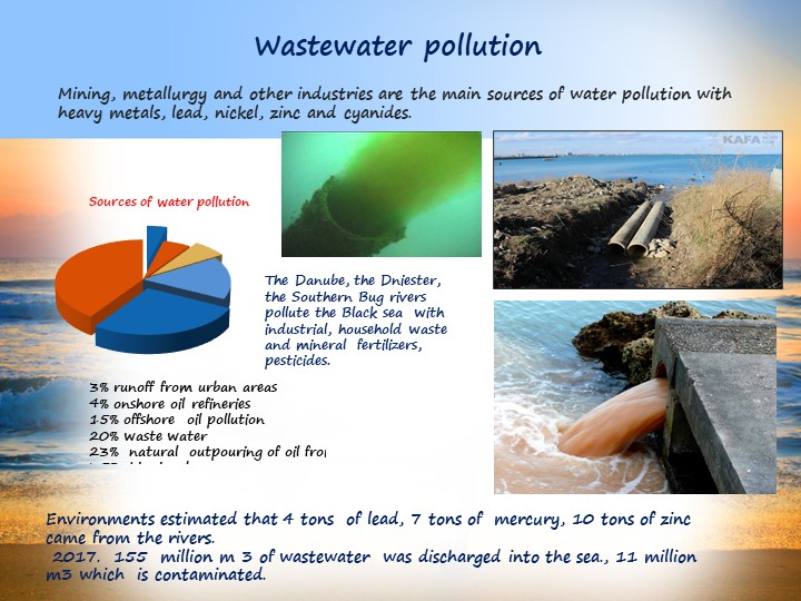 Wastewater pollutionMining, metallurgy and other industries are the main sour...