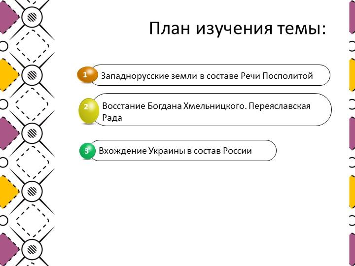 План изучения темы:Западнорусские земли в составе Речи Посполитой1Восстание Б...