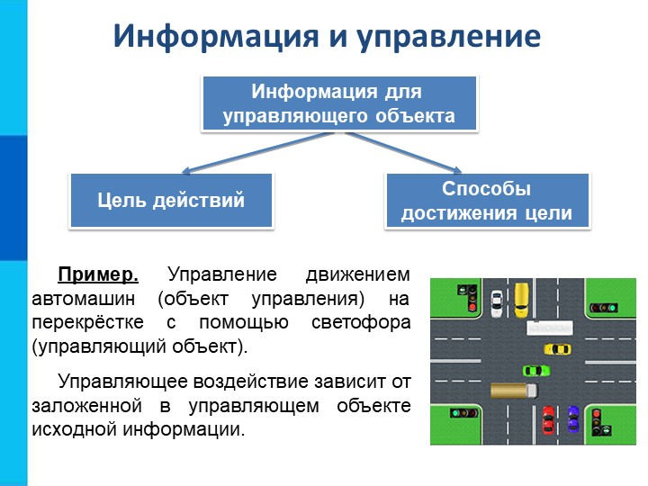 Информация и управлениеЦель действийСпособыдостижения целиИнформация для уп...