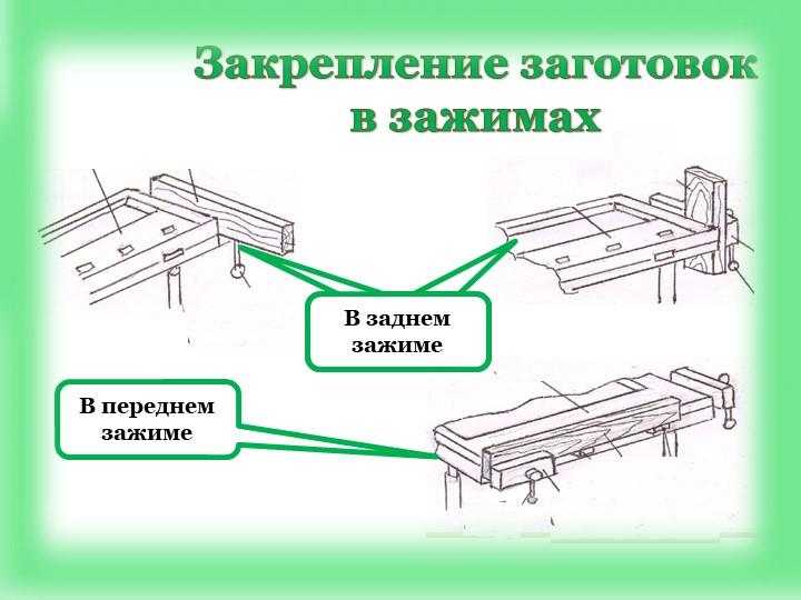 Закрепление заготовок в зажимахВ переднем зажимеВ заднем зажиме