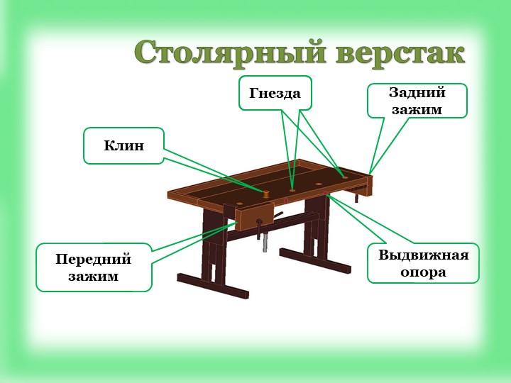 Столярный верстакВыдвижная опораПередний зажимЗадний зажимКлинГнезда