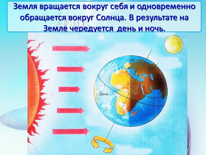 Земля вращается вокруг себя и одновременно обращается вокруг Солнца. В резу...
