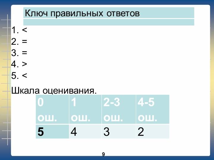 1. <2. =3. =4. >5. <Шкала оценивания.                          9