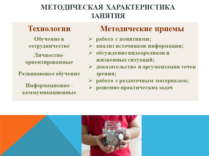 Методическая характеристика занятия