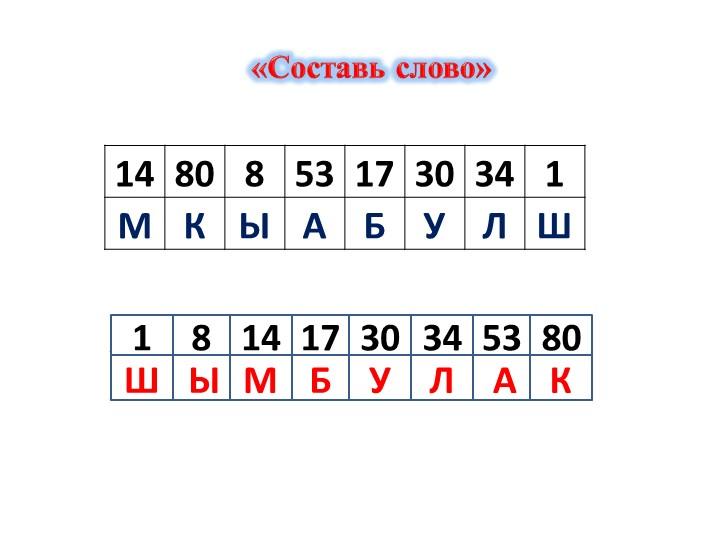 «Составь слово»18141730345380ШЫМБУЛАК