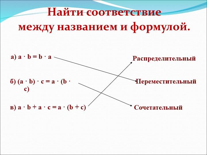 Найти соответствие между названием и формулой.а) a · b = b · а  б) (a · b) ·...