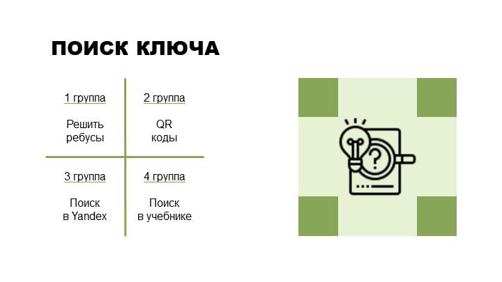 ПОИСК КЛЮЧА1 группаРешить ребусы2 группаQRкоды3 группаПоиск в Yandex4...