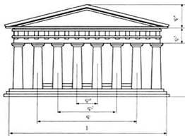Золотое сечение в архитектуре. Парфенон (пропорции)