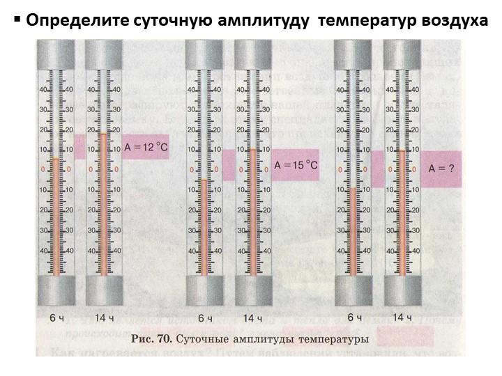 Определите суточную амплитуду  температур воздуха