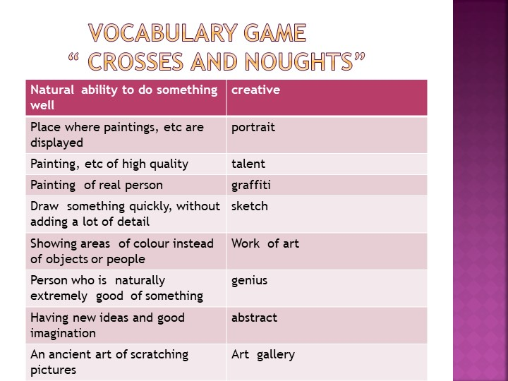 """Vocabulary Game     """" Crosses and Noughts"""""""