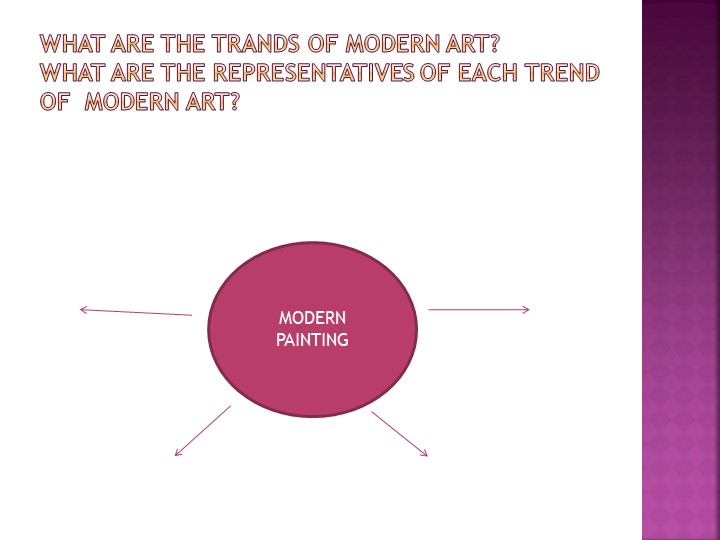 What are the trands of modern art?What are the representatives of each trend...