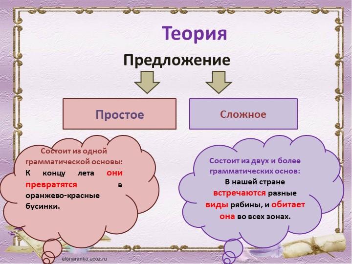 Теория ПредложениеПростое Сложное Состоит из одной грамматической основы:...